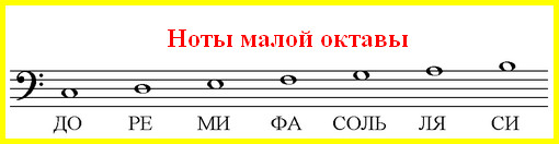 ноты малой октавы в басовом ключе