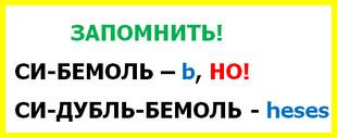 правило-исключение - обозначение си-бемоля и си-дубль-бемоля