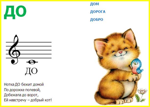 пример карточки из музыкальной азбуки