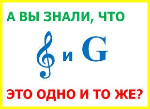 скрипичный ключ - это буква латинского алфавита g