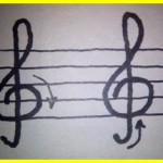 Как выучить ноты с ребенком?