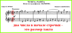 музыкальный размер в начале нотного стана