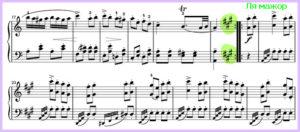 Моцарт Турецкое рондо