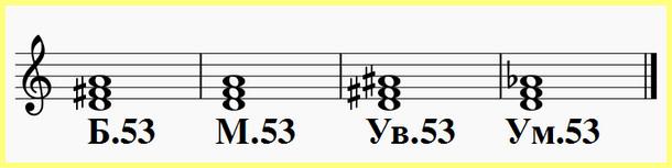4 вида трезвучий от ноты ре