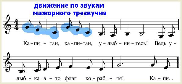 песня про капитана - фрагмент