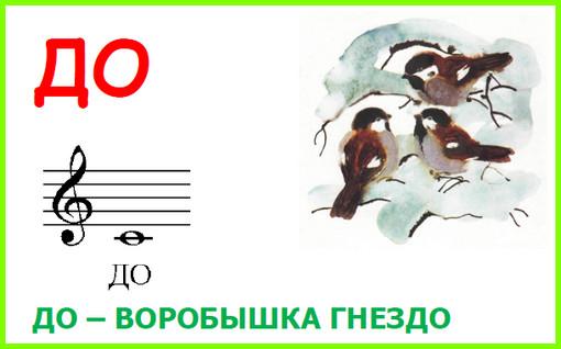 пример карточки для музыкальной азбуки