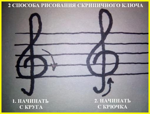 два способа нарисовать скрипичный ключ