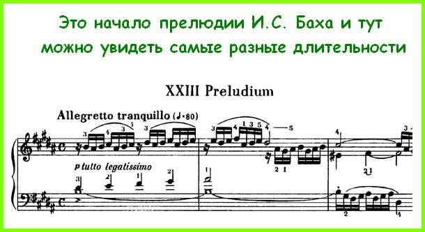 примеры длительностей нот в музыке