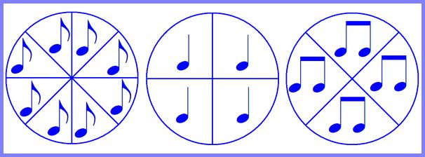 деление круга и музыкальные длительности
