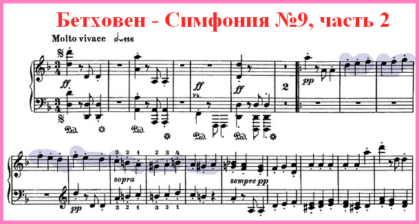Бетховен Симфония №9 - движение ровными четвертями