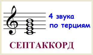 пример септаккорда