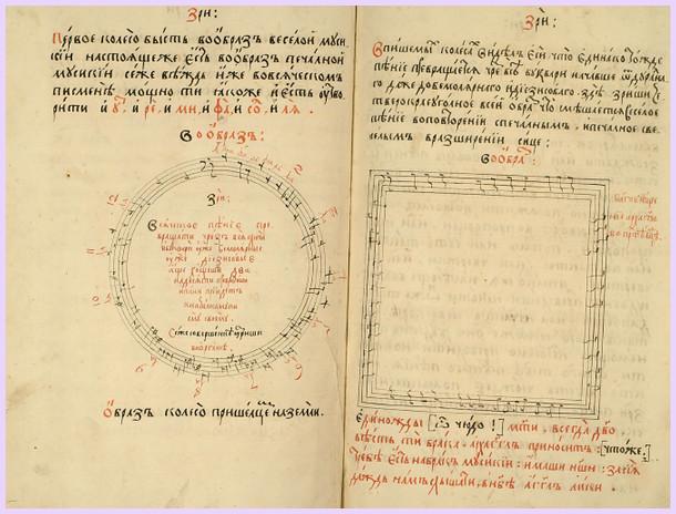 страницы из книги Мусикийская грамматика Николая Дилецкого