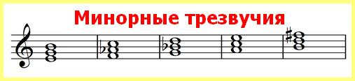 минорные трезвучия от разных нот