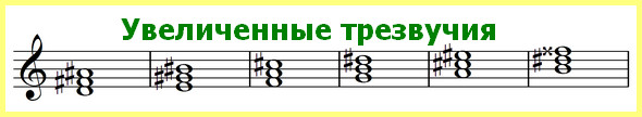 увеличенные трезвучия от разных нот