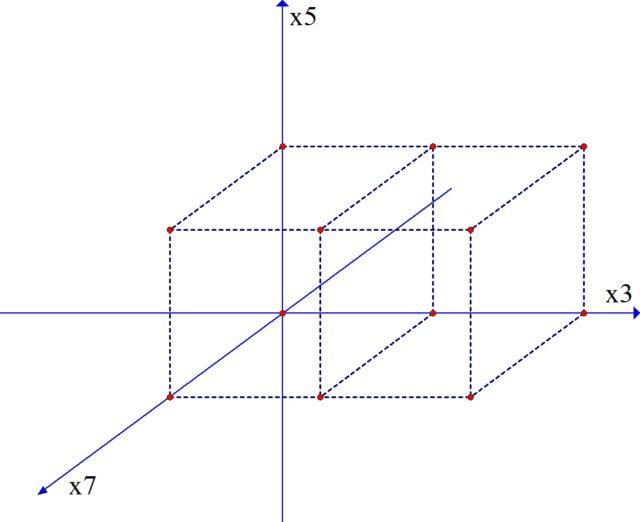 Трехмерные объекты в ПК 3-5-7.